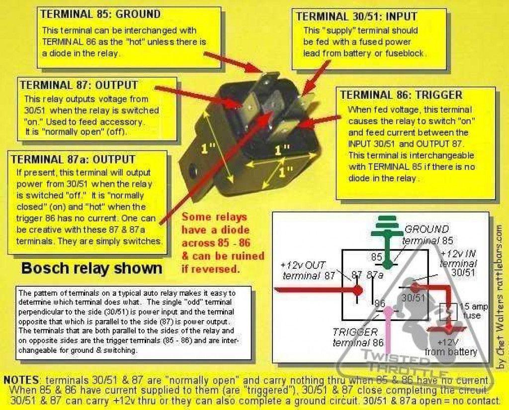 Fantastic Bosch Relay Wiring Diagram Wirings Diagram Wiring Cloud Staixaidewilluminateatxorg