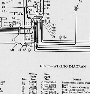 Mighty Mule 500 Wiring Diagram - 1972 Chevy Nova Wiring Harness for Wiring  Diagram SchematicsWiring Diagram Schematics