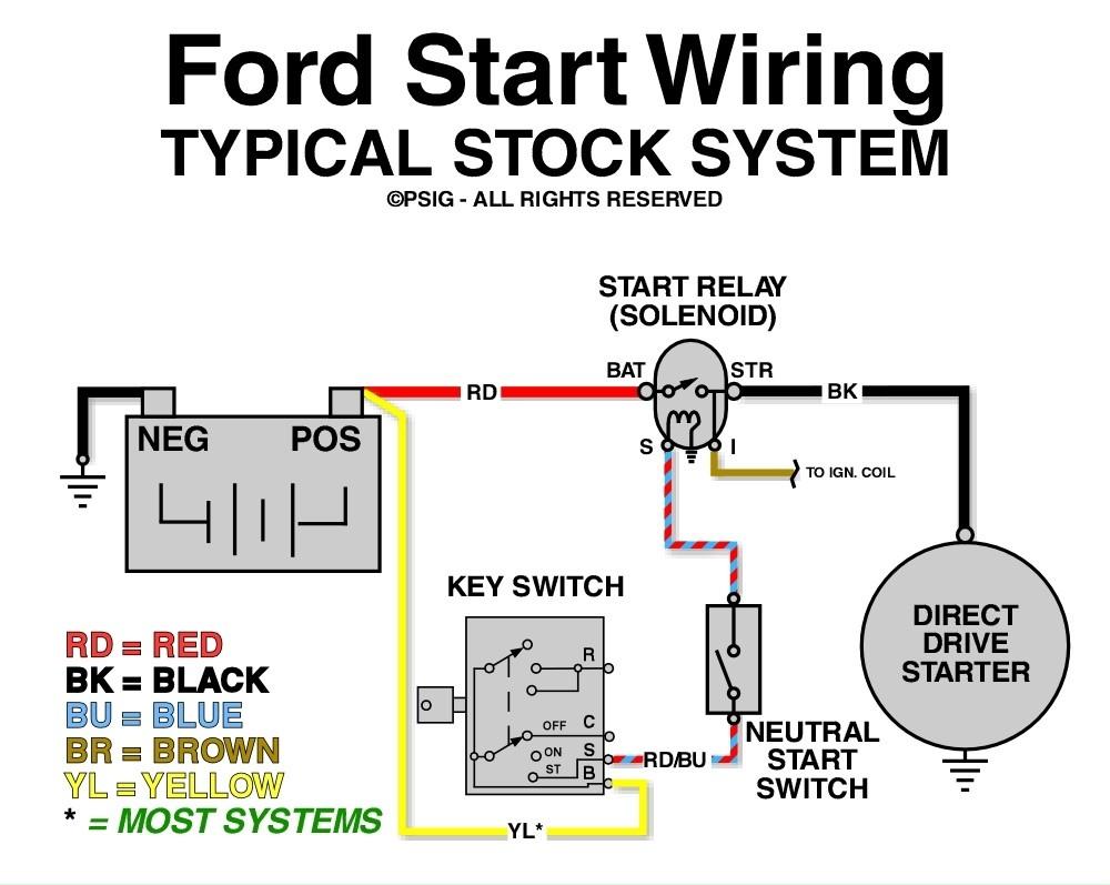 crusader engine starter wiring diagram rd 2056  crusader 454 wiring diagram download diagram  rd 2056  crusader 454 wiring diagram