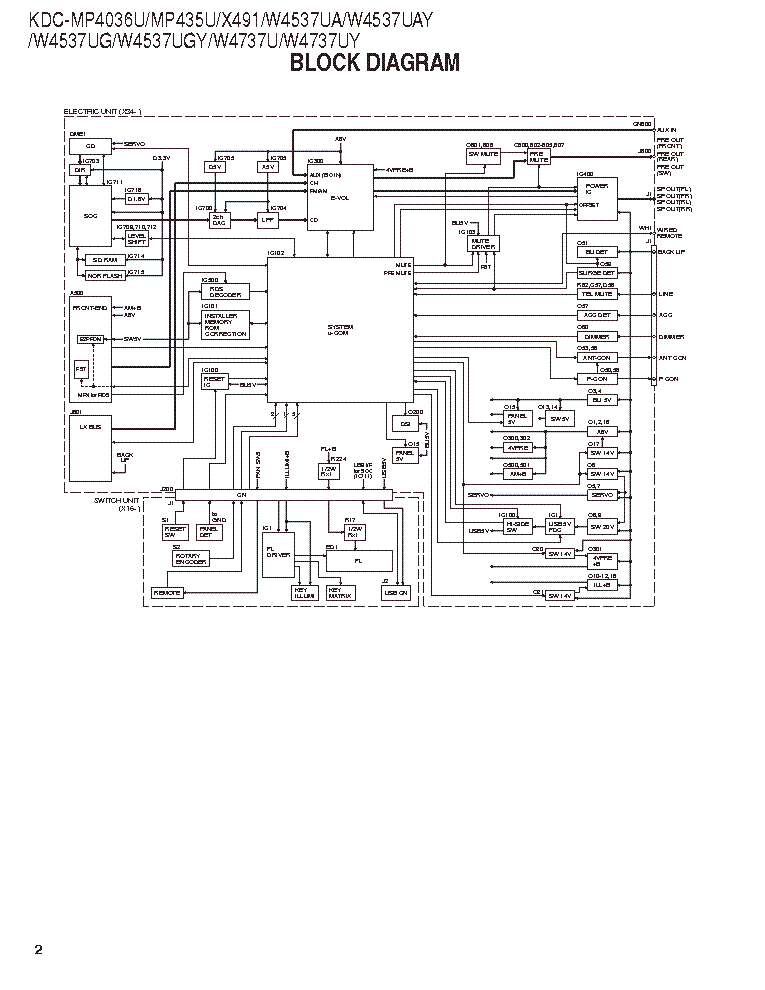[SCHEMATICS_4PO]  DO_5604] Kenwood Kdc 248U Wiring Diagram Pdf Schematic Wiring | Kenwood Kmr 550u Wiring Diagram |  | Rosz Gram Phae Mohammedshrine Librar Wiring 101
