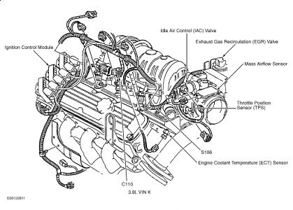 Chevrolet Impala 2005 3800 Engine Diagram - Wiring Diagram Replace  key-estimate - key-estimate.miramontiseo.it | 2005 Impala Engine Wiring Diagram |  | key-estimate.miramontiseo.it