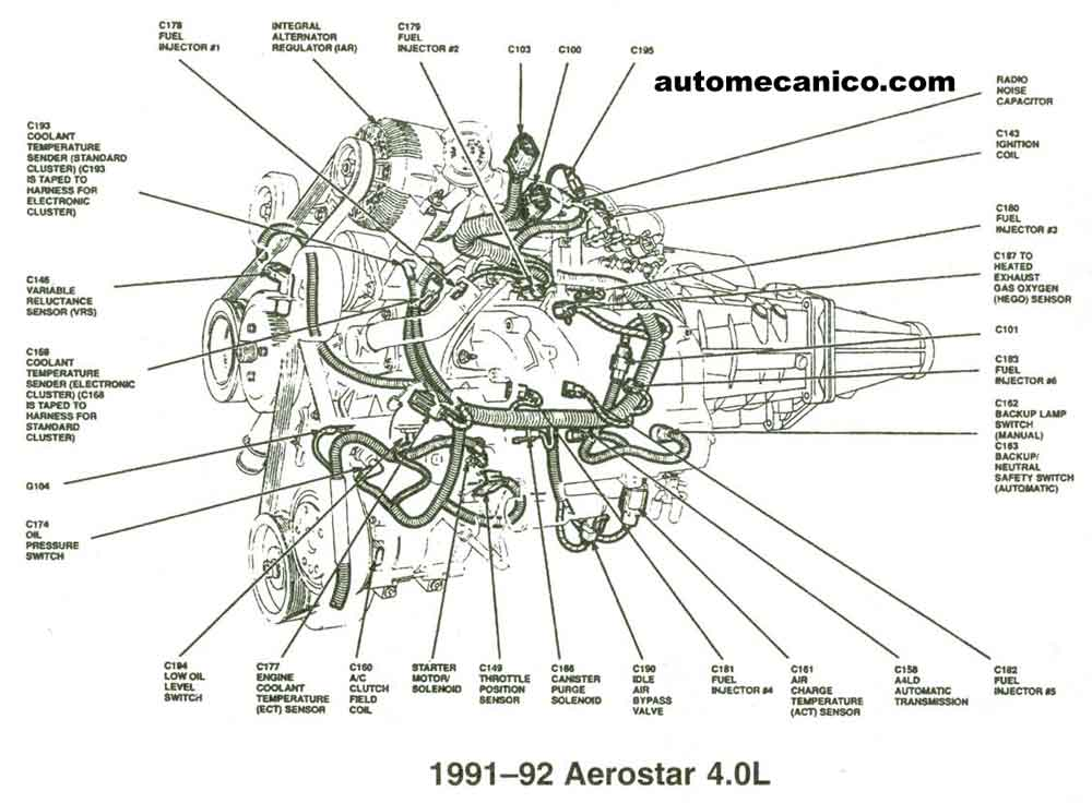 Yc 2730  Diagrama De Fusibles Jetta 98 On 1990 Chevy K5