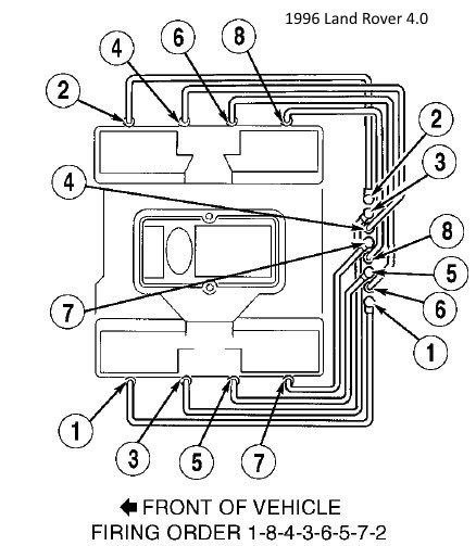 OS_6693] Diagram Furthermore Chevy Cavalier Spark Plug Gap Likewise Spark  Plug Wiring DiagramProps Inst Usnes Ommit Push Hendil Mohammedshrine Librar Wiring 101