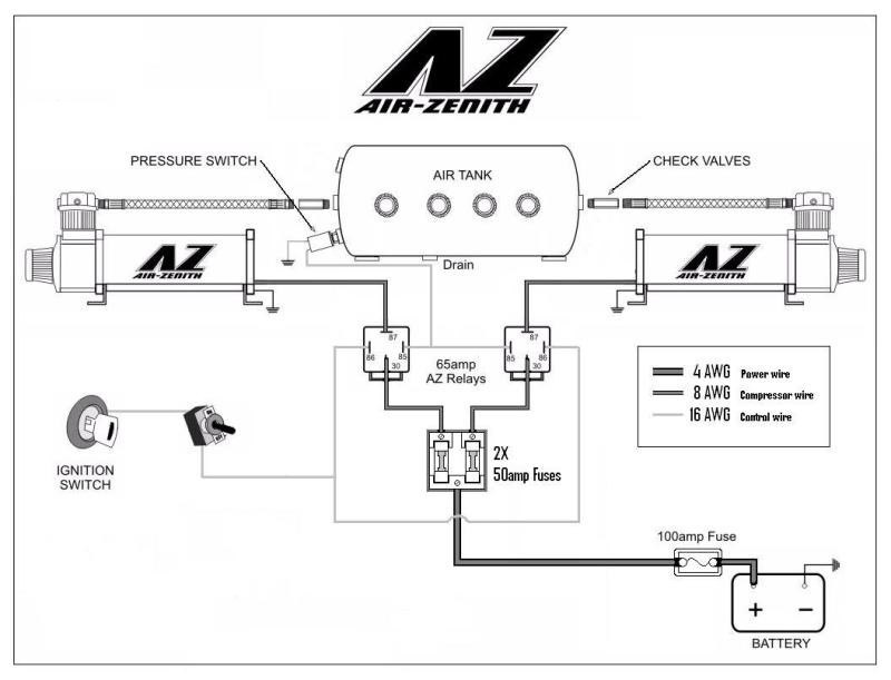 avs switch box wiring diagram playstation air ride switch box wiring diagram roti repeat7  air ride switch box wiring diagram