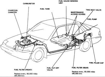 2002 Honda Fuel Filter Location - 2002 Land Rover Wiring Diagrams for  Wiring Diagram SchematicsWiring Diagram Schematics