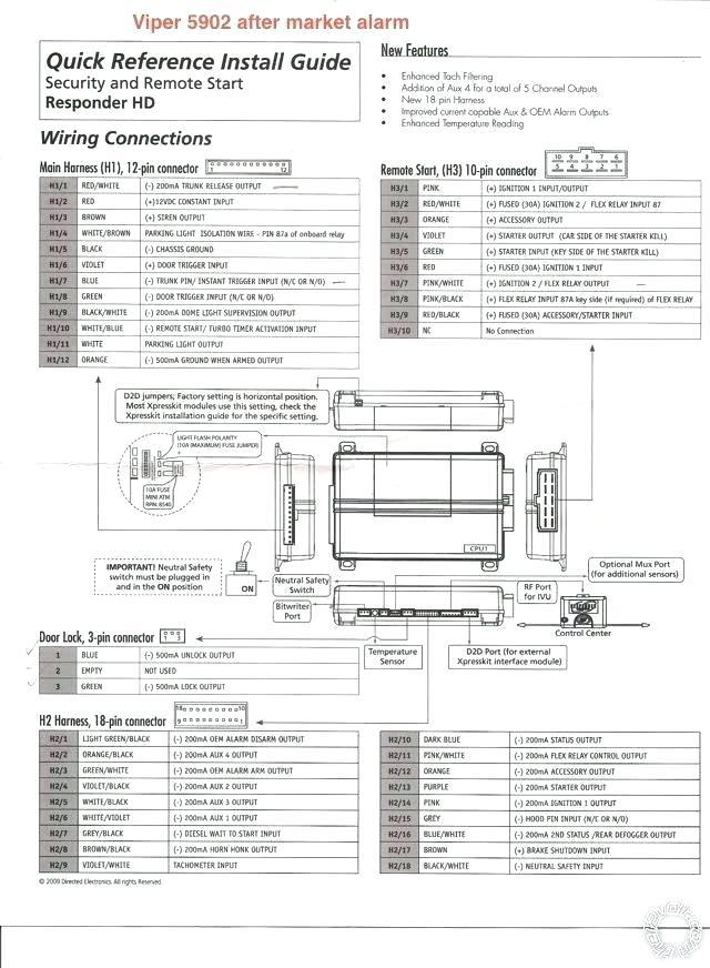 [DIAGRAM_38YU]  RV_6639] Wiring Viper Diagram Alarm Car 560Vx | Viper Car Alarm 560xv Wiring Diagram Model |  | Vish Xlexi Tzici Umize Kweca Atolo Lopla Anth Bepta Mohammedshrine Librar  Wiring 101