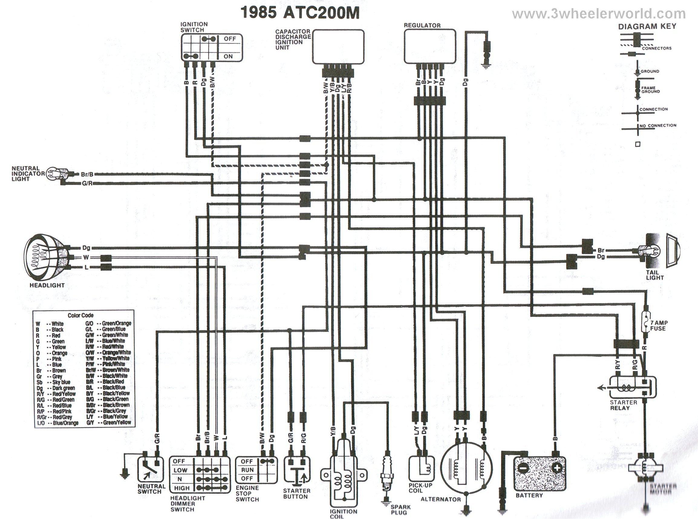 de_6764] 01 honda 400ex wiring diagram download diagram  nedly feren inama rosz inrebe mohammedshrine librar wiring 101