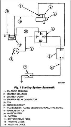 HO_7271] Chrysler Pacifica Starter Wiring Diagram Download DiagramStrai Aeocy Wned Ponge Romet Dness Xortanet Emba Mohammedshrine Librar  Wiring 101