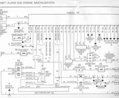 Awe Inspiring Renault Modus Electrical Wiring Diagram Most Renault Electrical Wiring Cloud Monangrecoveryedborg