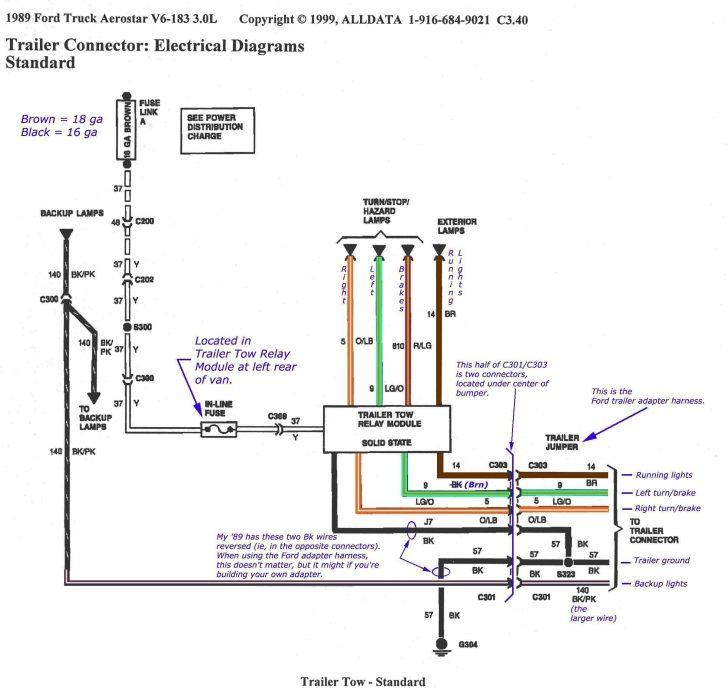 Dz 4073 Standard 7 Pin Flat Trailer Plug Wiring Free Diagram