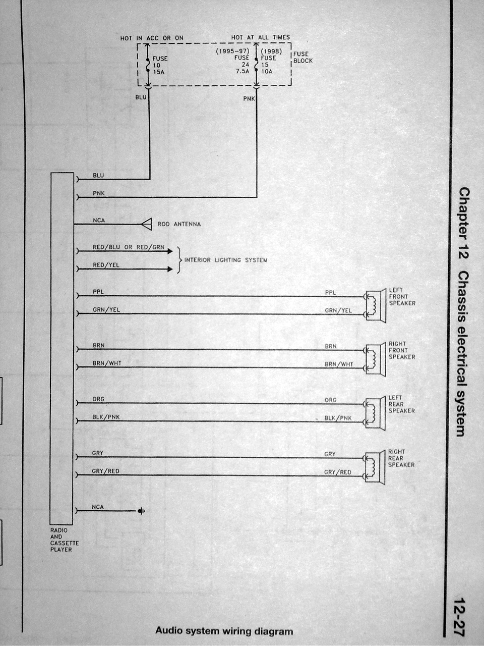 Swell Wiring Diagram Thread Useful Info Nissan Forum Wiring Cloud Eachirenstrafr09Org