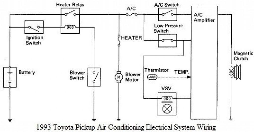 AO_2206] Air Conditioner Wiring Diagram Car Air Conditioning Wiring Diagram  Air Free DiagramNeph Sarc Bedr Cette Mohammedshrine Librar Wiring 101