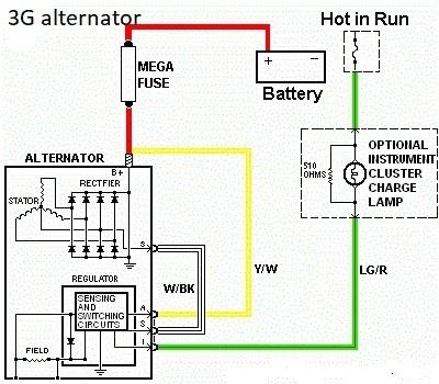 ZV_8802] 3G Alternator Wiring Question Vintage Mustang Forums Schematic  Wiring