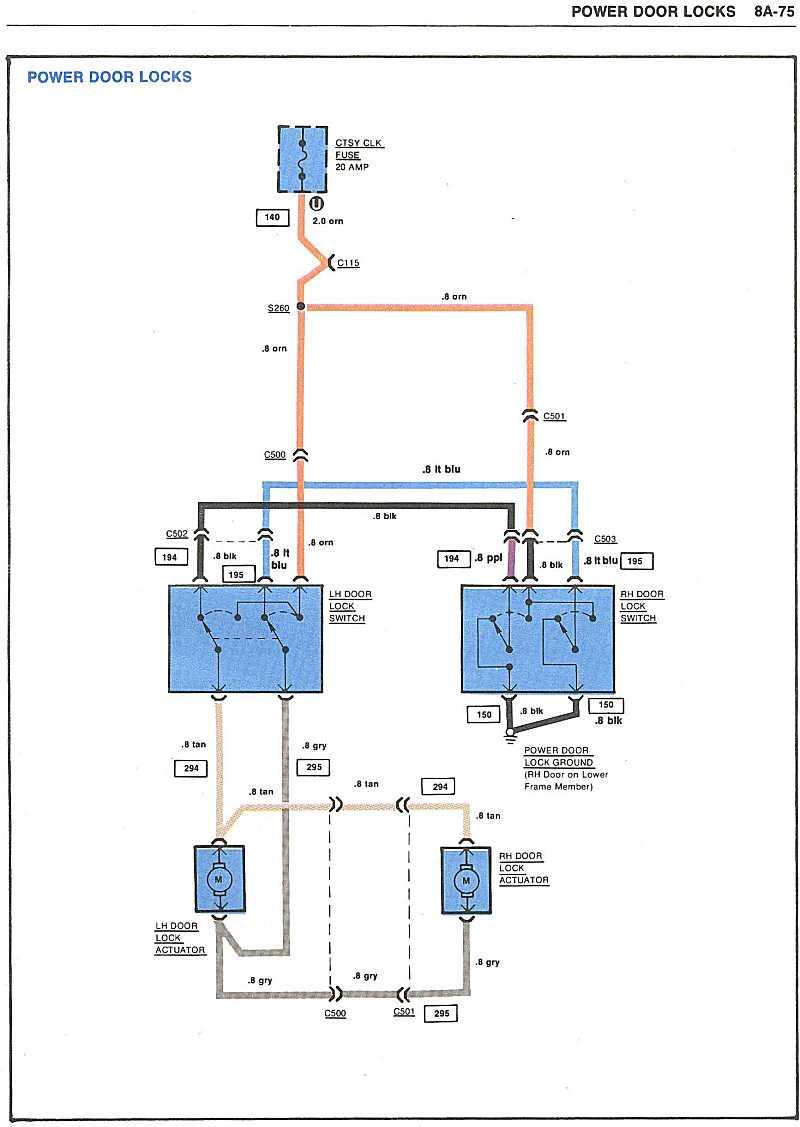 Awe Inspiring 1973 Corvette Wiring Diagram Online Wiring Diagram Wiring Cloud Hemtegremohammedshrineorg