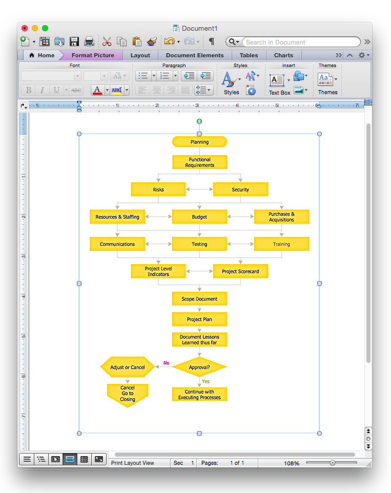 Amazing How To Add A Flowchart To A Ms Word Document Using Conceptdraw Pro Wiring Cloud Orsalboapumohammedshrineorg