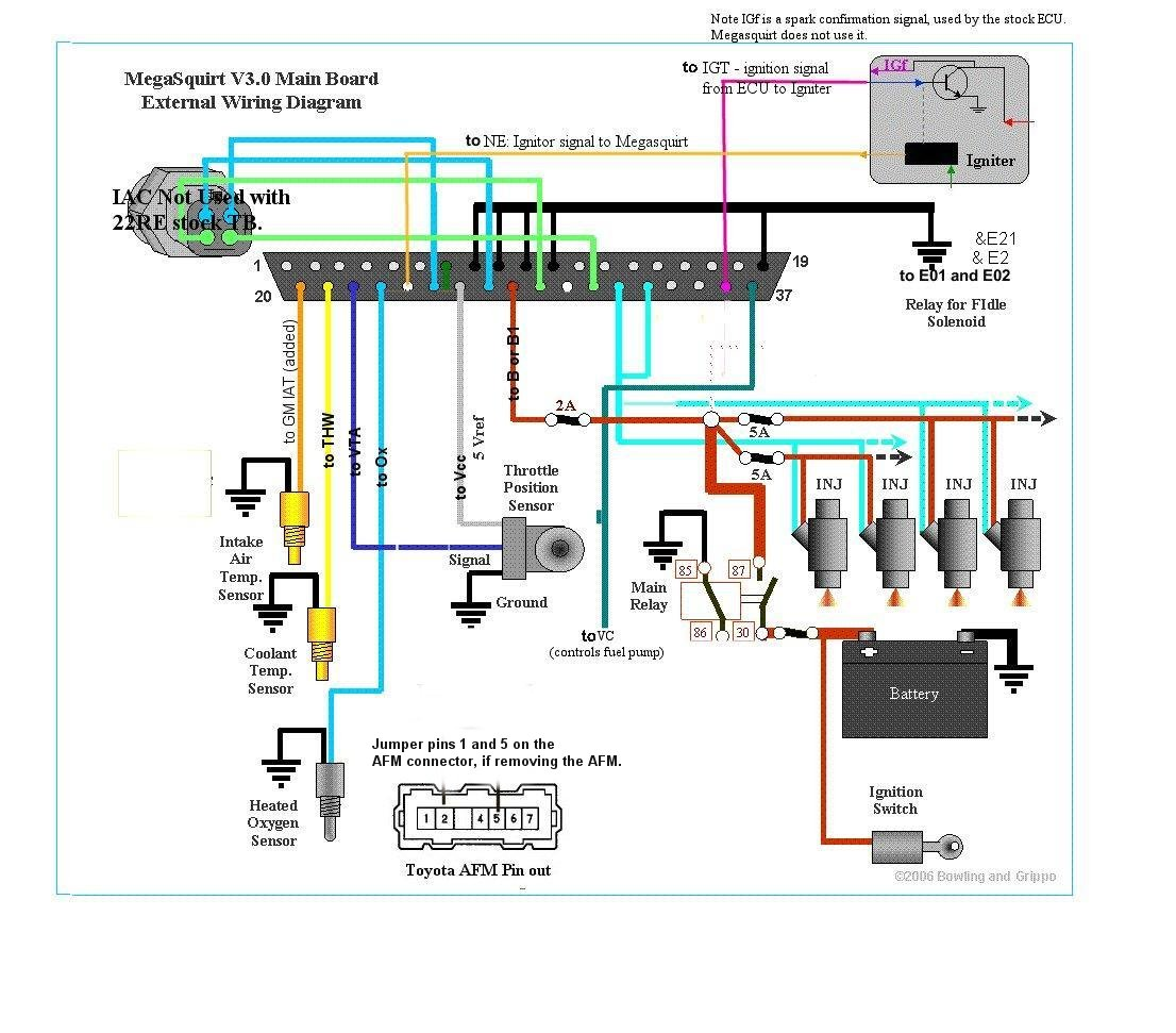 1987 Toyota Wiring Harness Diagram Wiring Diagram Appearance A Appearance A Saleebalocchi It