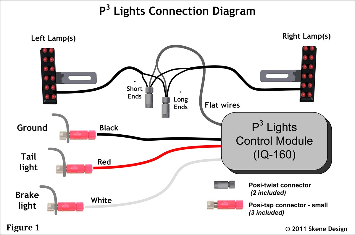 Fabulous 3 Wire Light Diagram Wiring Diagram Wiring Cloud Mousmenurrecoveryedborg