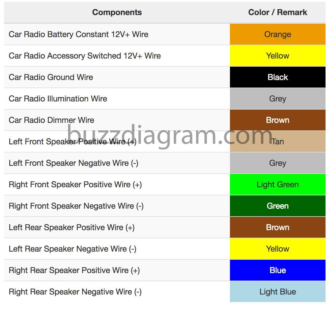 Buick Radio Wiring Diagram - Wiring Diagrams And Free Manual Ebooks 2009  Mercury Milan for Wiring Diagram SchematicsWiring Diagram and Schematics