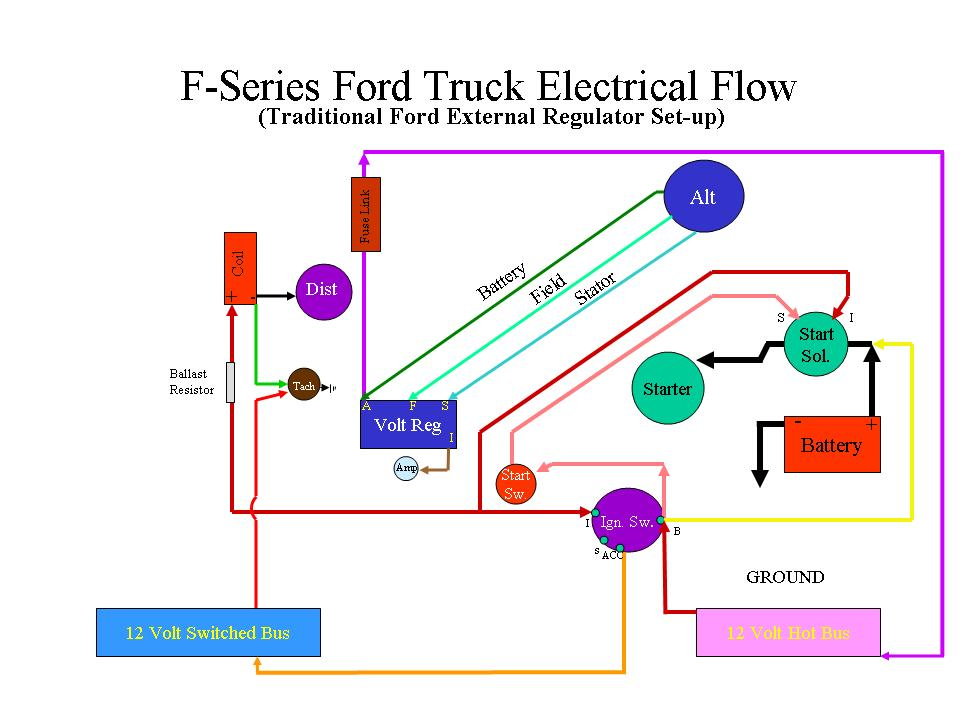 1983 Ford F150 Alternator Wiring Diagram from static-cdn.imageservice.cloud