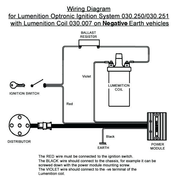 ZW_6822] Accel Distributor Wiring Diagram Free DiagramMonoc Isra Mohammedshrine Librar Wiring 101
