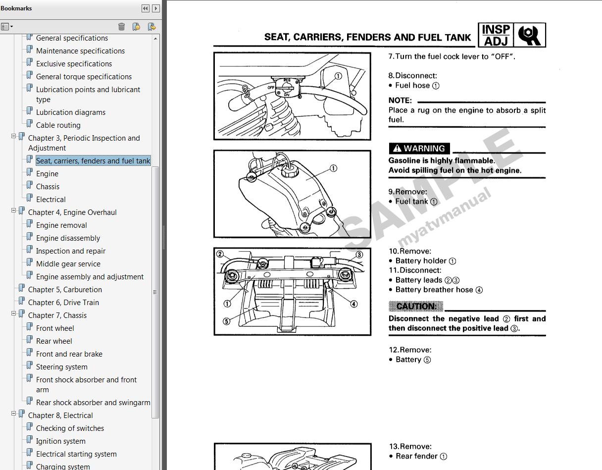 Surprising Yamaha Atv Wiring Diagram 1995 Basic Electronics Wiring Diagram Wiring Cloud Intelaidewilluminateatxorg