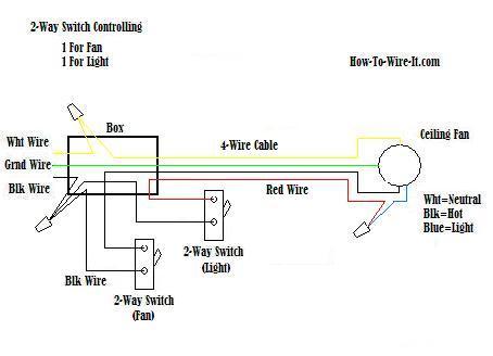 Fine 2Wire Fan Switch Diagram Basic Electronics Wiring Diagram Wiring Cloud Licukaidewilluminateatxorg