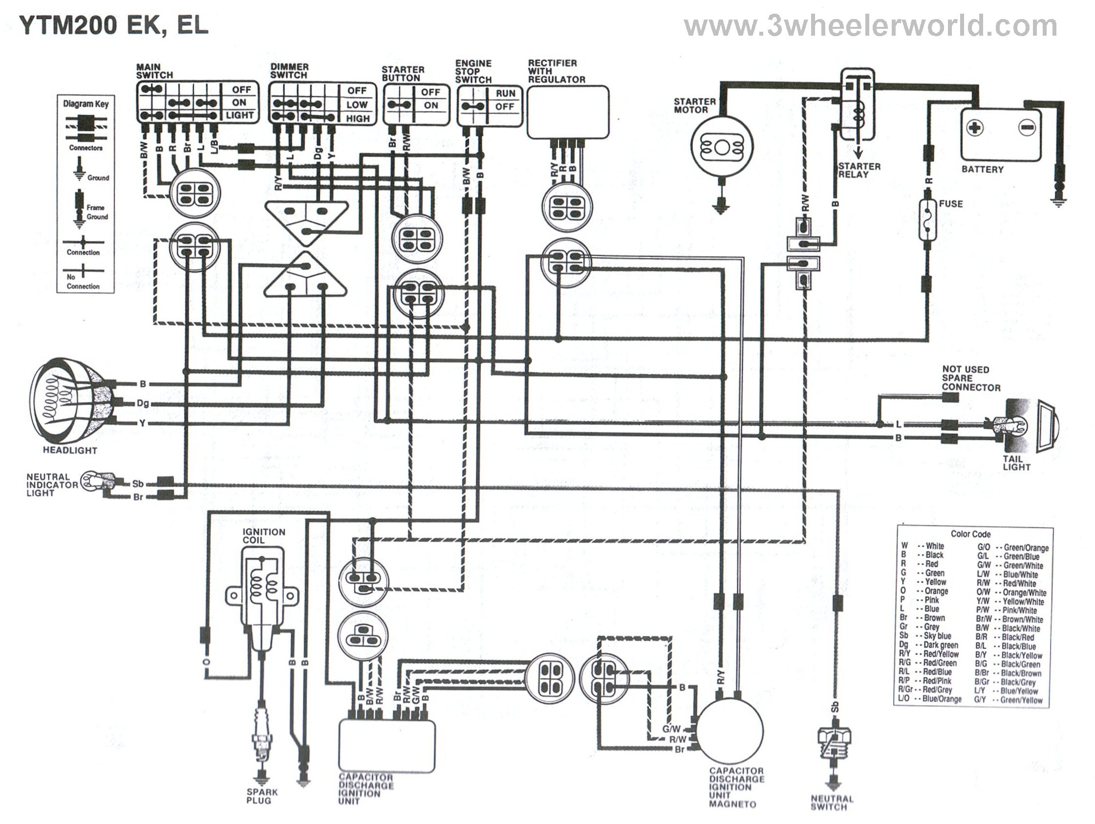 Electrical Wiring Diagram For A Yamaha Blaster - 7 Pin Truck Connector Wiring  Diagram - impalafuse.tukune.jeanjaures37.fr | Tw200 Wiring Diagram |  | Wiring Diagram Resource