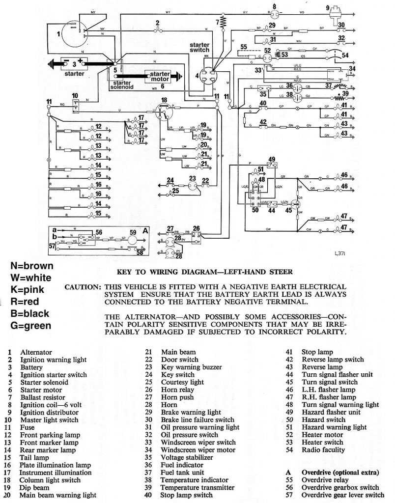 View 1971 Tr6 Wiring Diagram Images