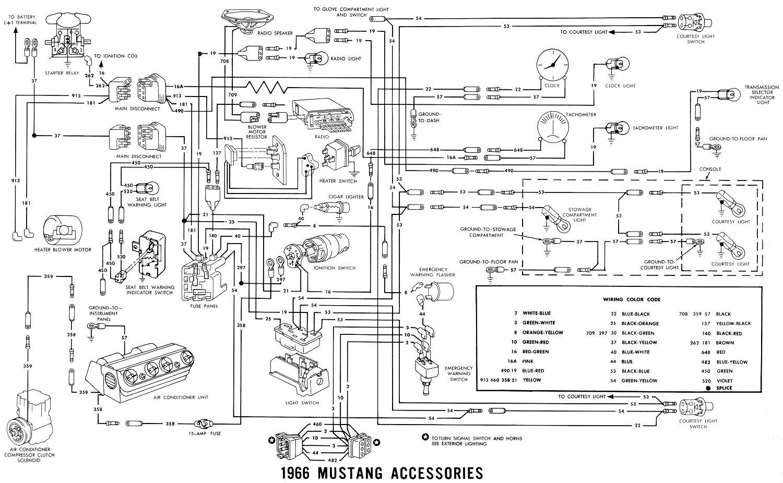 Wiring Diagram For 1971 Mustang 2005 Nissan Altima Turn Signal Wiring Diagram Enginee Diagrams Yenpancane Jeanjaures37 Fr
