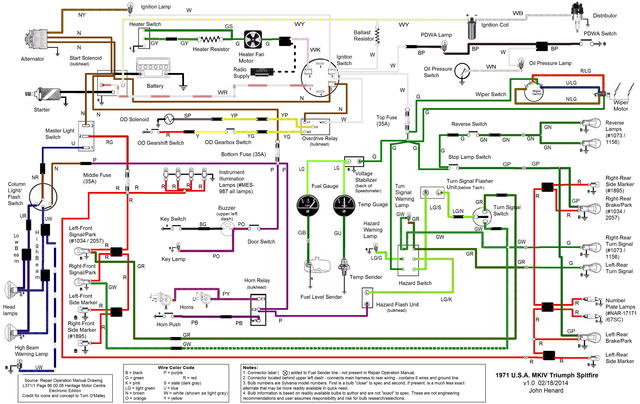 GO_5343] 1971 Spitfire Wiring Diagram Gt6 Triumph Download Diagram | Gt6 Wiring Diagram |  | Xlexi Romet Umng Hicag Umng Mohammedshrine Librar Wiring 101
