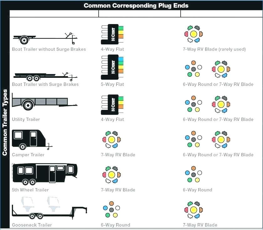 tc0928 electrical sockets wiring diagram free diagram