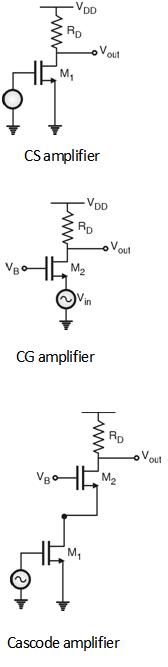 Amazing Cascode Amplifier Analog Cmos Design Electronics Tutorial Wiring Cloud Xempagosophoxytasticioscodnessplanboapumohammedshrineorg
