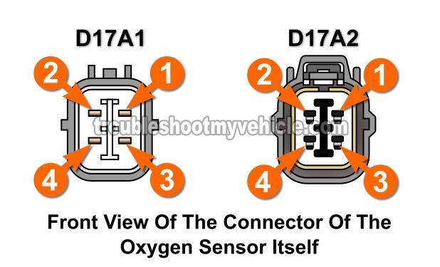 1998 Honda Crv Oxygen Sensor Wiring Diagram