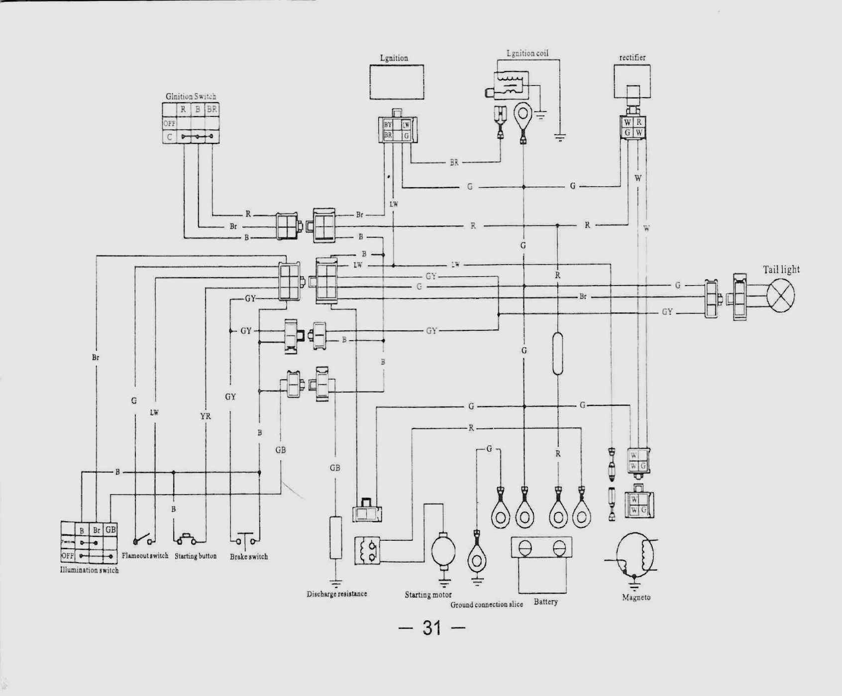 redcat wiring diagram kazuma 150 wire diagram e2 wiring diagram  kazuma 150 wire diagram e2 wiring diagram