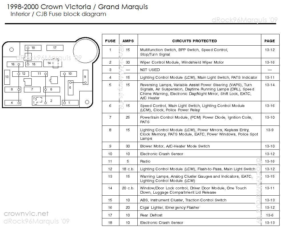 Astounding Fuse Box 98 Dodge Dakota Basic Electronics Wiring Diagram Wiring Cloud Cranvenetmohammedshrineorg