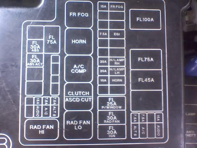 97 nissan 240sx fuse box - wiring diagram page seem-fix-a -  seem-fix-a.granballodicomo.it  granballodicomo.it