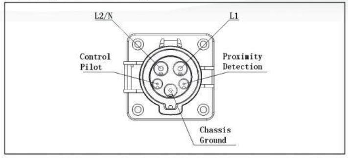 Groovy Sae J1772 Schematic Wiring Diagram Imp Wiring Cloud Dulfrecoveryedborg