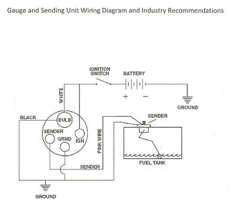 Fine Fuel Sending Unit Wire Diagram Epub Pdf Wiring Cloud Hemtegremohammedshrineorg