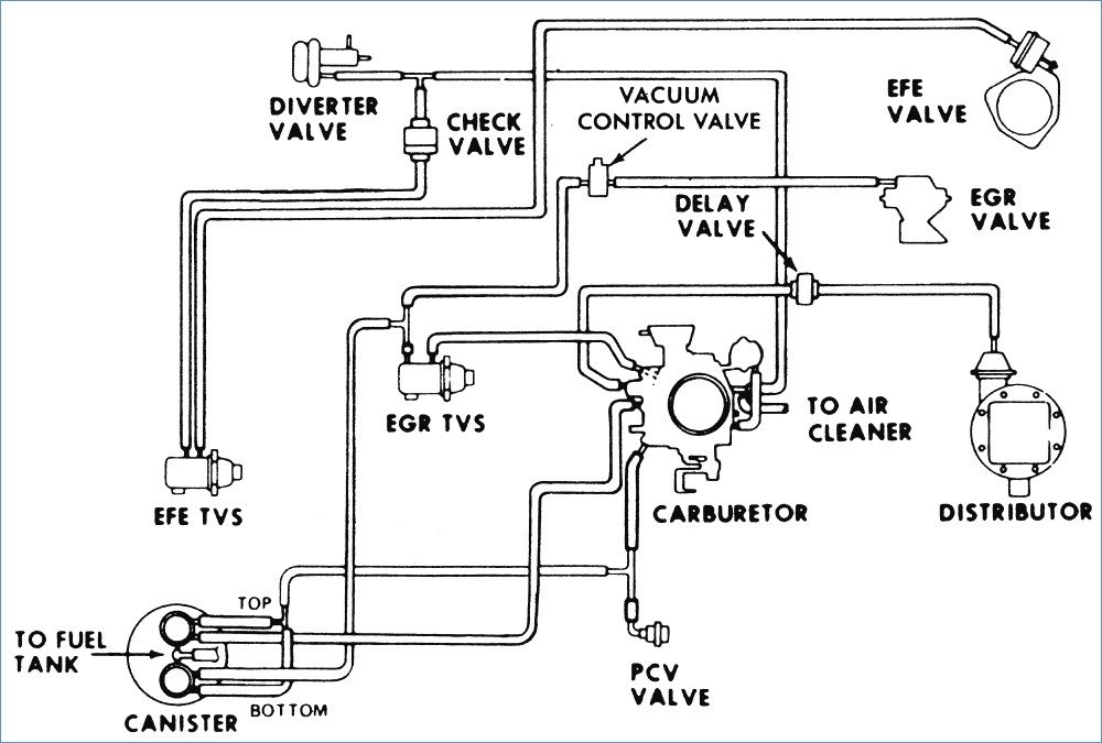 Sensational Wiring Diagram For 1977 Ford F150 Two Stage Vacuum Pump Wiring Cloud Ittabisraaidewilluminateatxorg