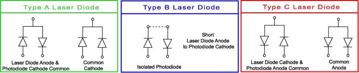 Amazing Laser Diode Driver Basics Wavelength Electronics Wiring Cloud Itislusmarecoveryedborg