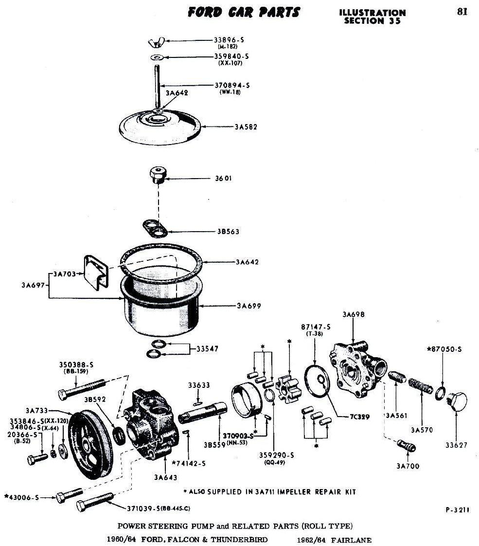 Miraculous 1964 Ford Thunderbird Power Steering Resevor Need Exploded Parts Wiring Cloud Dulfrecoveryedborg