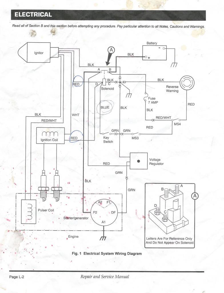 Phenomenal Ezgo Gas Wiring Diagram Basic Electronics Wiring Diagram Wiring Cloud Histehirlexornumapkesianilluminateatxorg