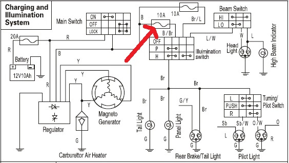 Cf Moto Wiring Diagram - Bmw 535i Fuse Box Location -  voolvos800.begaya.decorresine.itWiring Diagram Resource