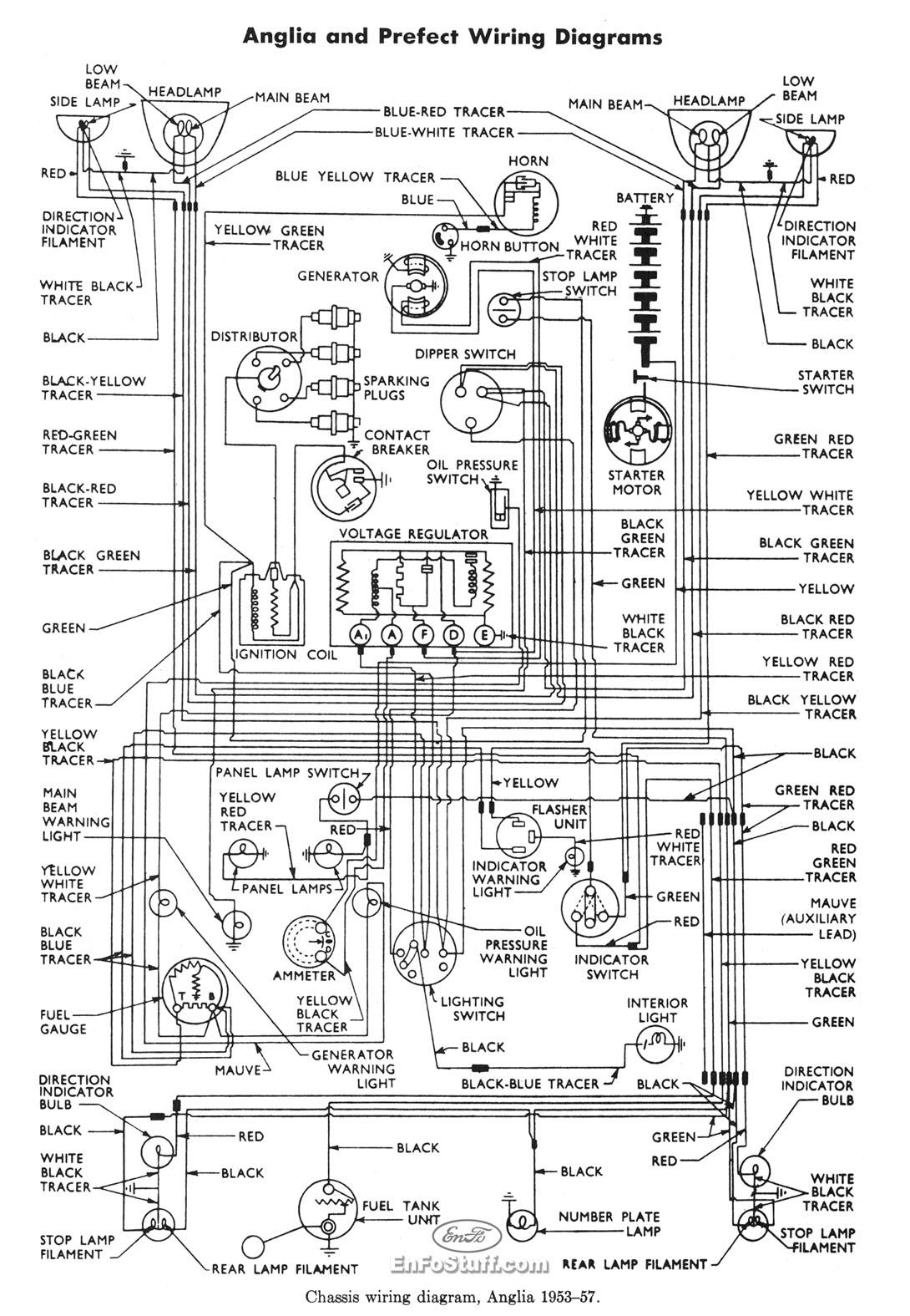 1993 Ford F800 Wiring Diagram - Wiring Diagrams SchematicAsnières Espaces Verts