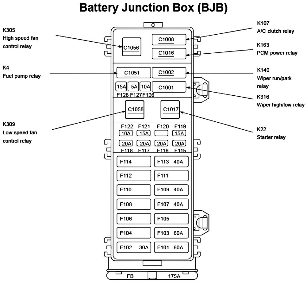 2012 chrysler town and country fuse box diagram de 1155  fuse box on 2002 chrysler town and country  fuse box on 2002 chrysler town and country