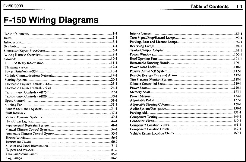 1998 ford truck wiring diagrams xl 1114  1998 ford truck wiring diagrams  xl 1114  1998 ford truck wiring diagrams