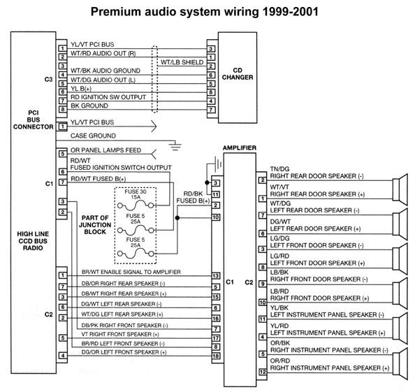 1995 dodge dakota radio wiring diagram 1995 jeep grand cherokee infinity stereo wiring diagram e1  infinity stereo wiring diagram