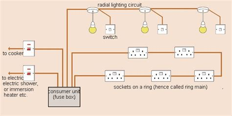 electrical home wiring basics pdf vw 4725  diagram for house lighting circuit pdf along with  diagram for house lighting circuit pdf