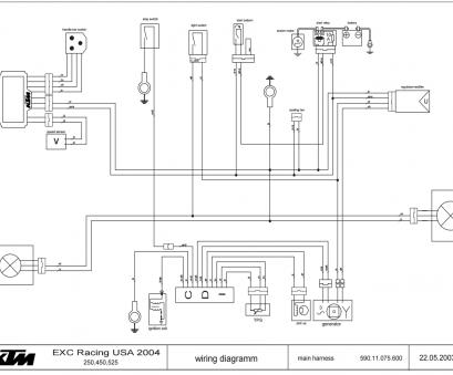 [DIAGRAM_5LK]  Wire Schematic Ktm 450 Smr - My Wiring Diagrams | 2004 Ktm 450 Exc Wiring Diagram |  | omegaceramica.it