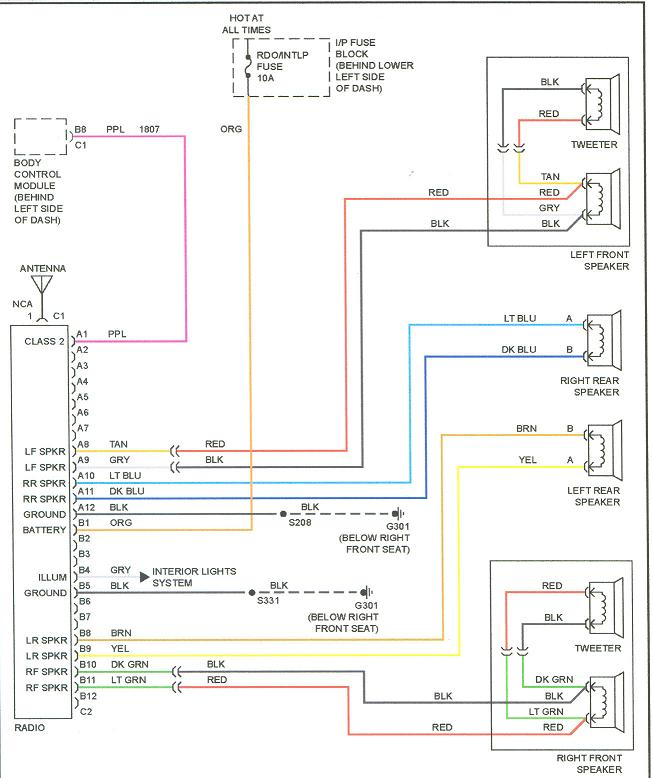 93 S10 Blazer Radio Wiring Diagram - Wiring Diagram
